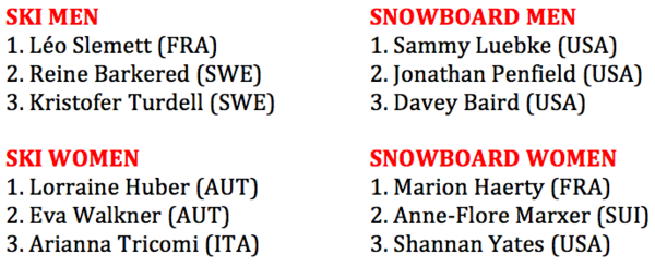 swatch freeride world tour overall rankings 2017